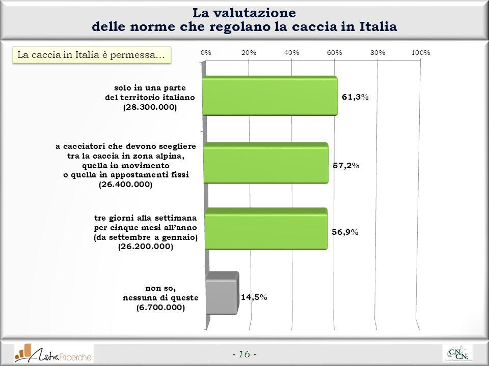 - 16 - La valutazione delle norme che regolano la caccia in Italia La caccia in Italia è permessa…