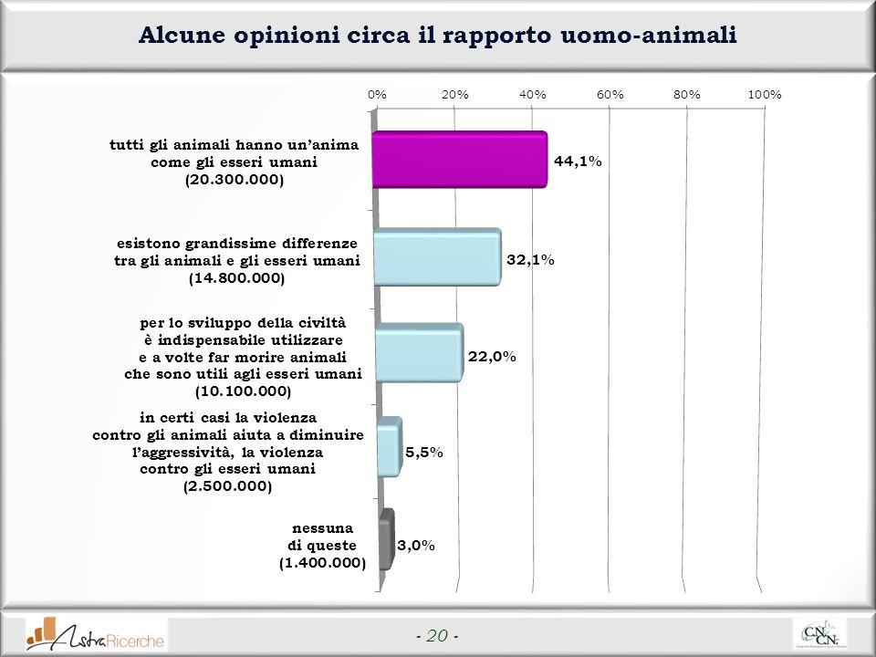 - 20 - Alcune opinioni circa il rapporto uomo-animali