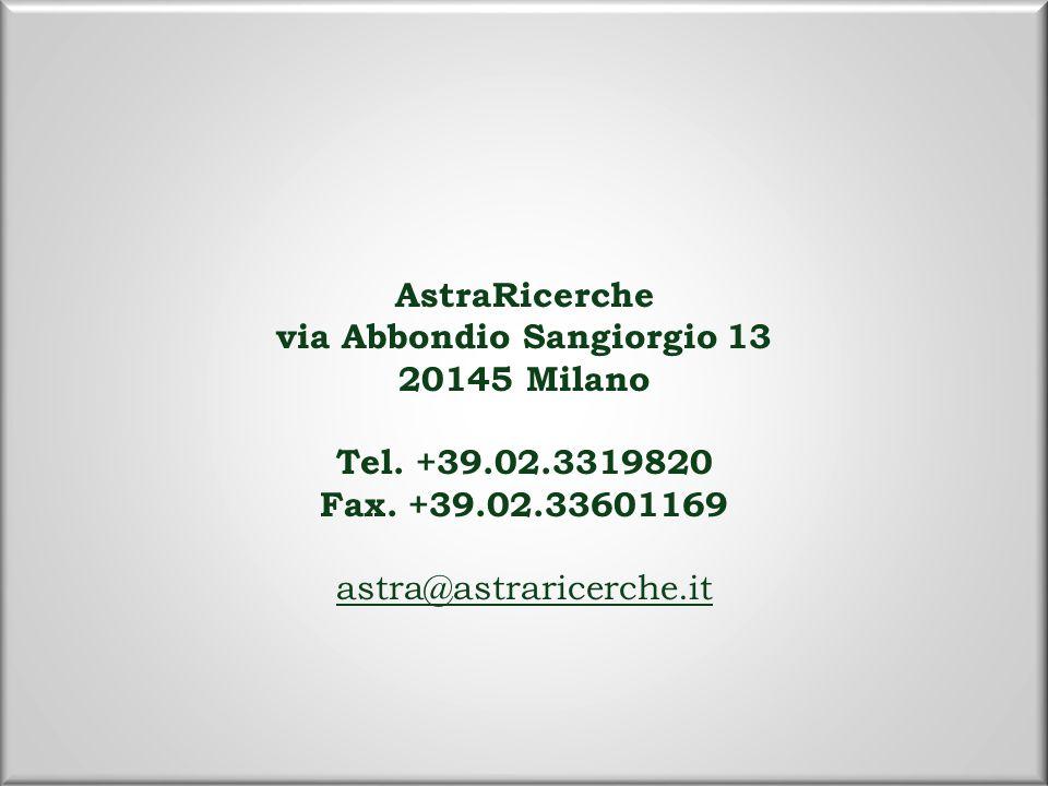 AstraRicerche via Abbondio Sangiorgio 13 20145 Milano Tel.
