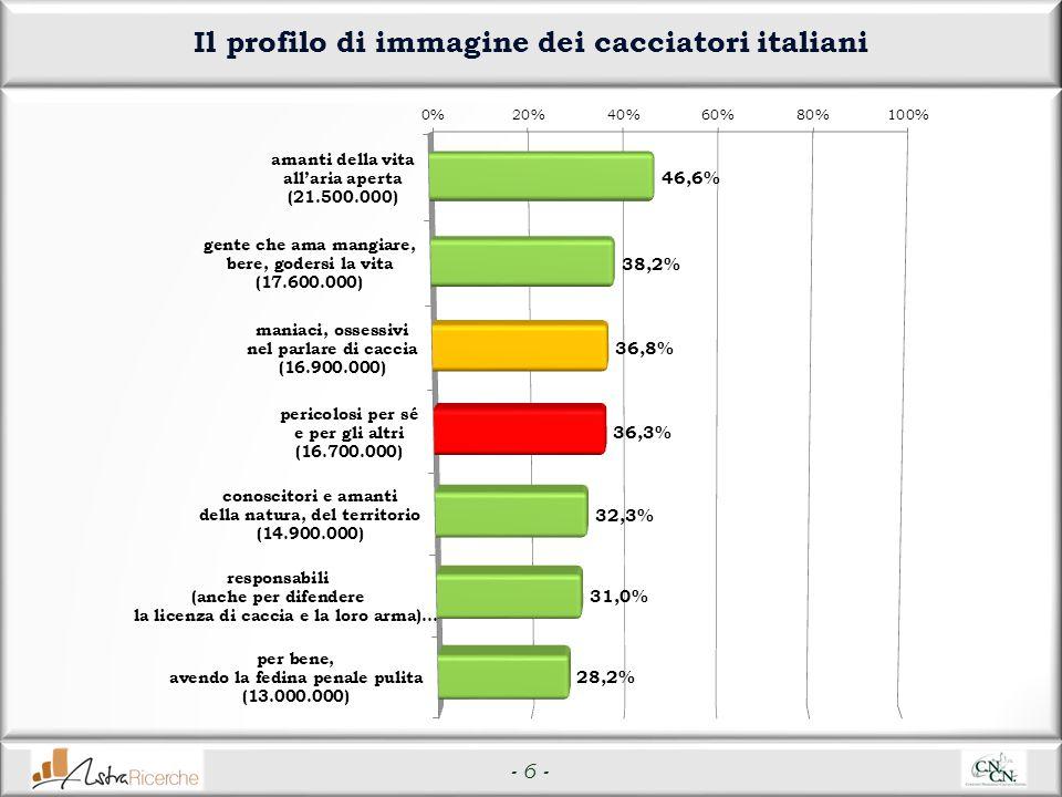- 6 - Il profilo di immagine dei cacciatori italiani
