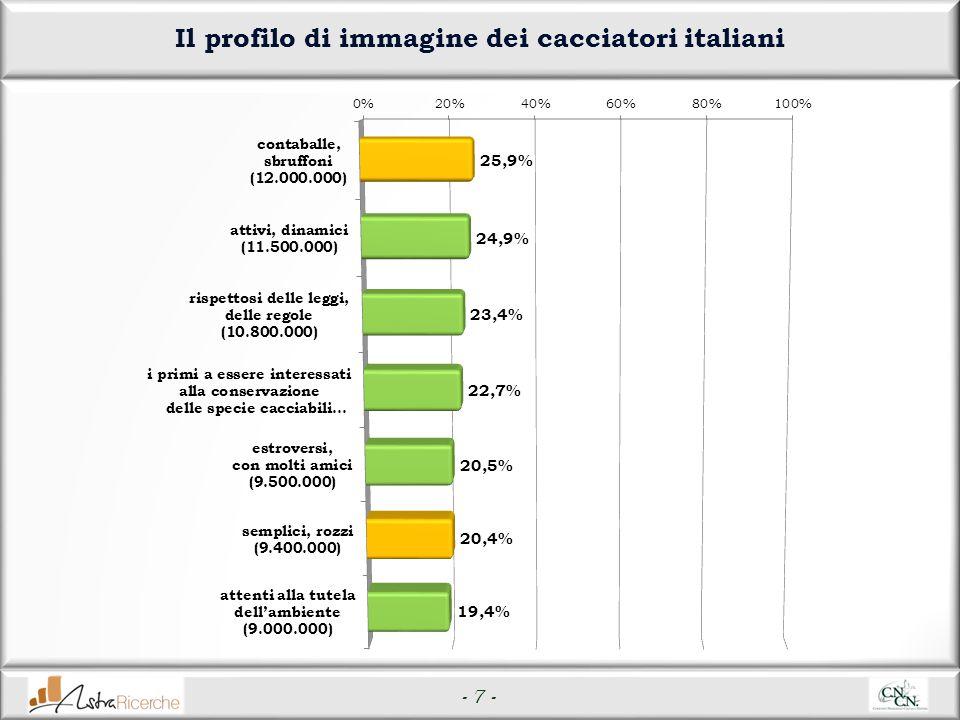 - 7 - Il profilo di immagine dei cacciatori italiani