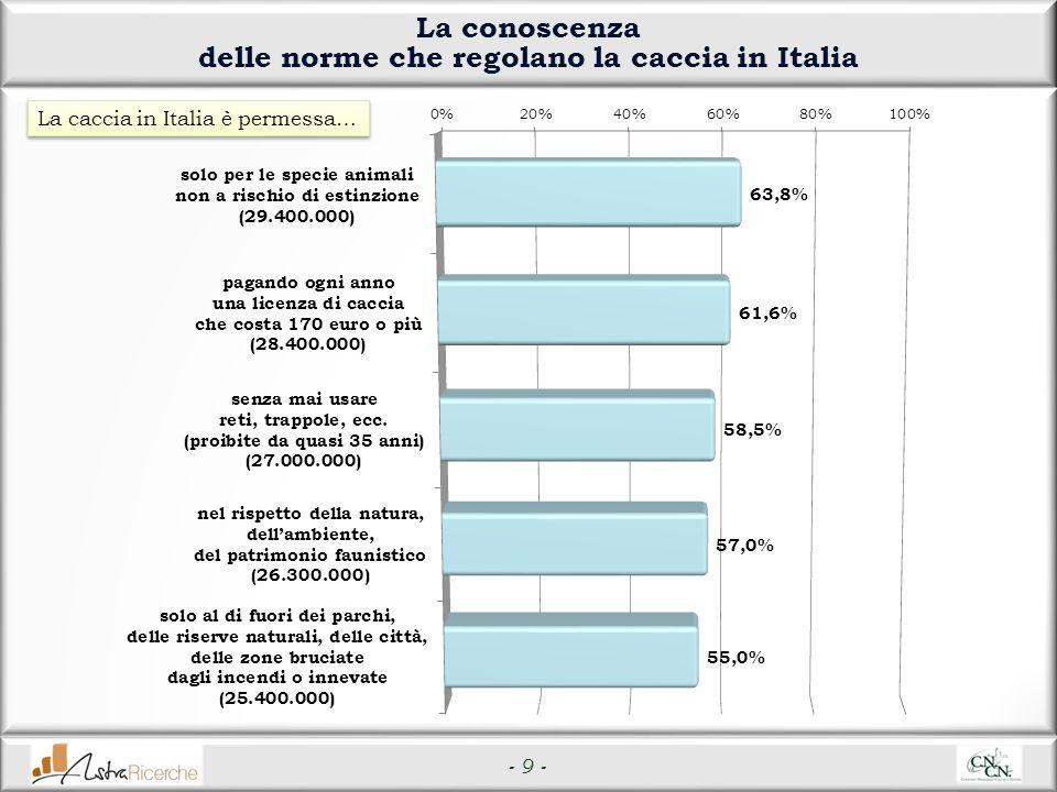 - 9 - La conoscenza delle norme che regolano la caccia in Italia La caccia in Italia è permessa…