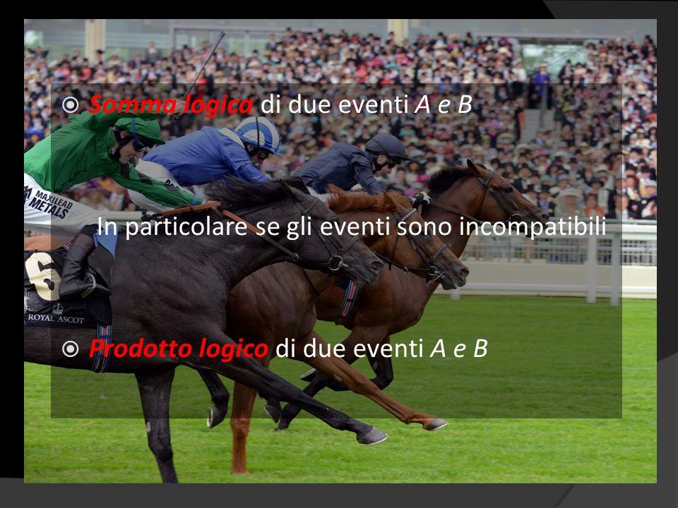  Somma logica di due eventi A e B In particolare se gli eventi sono incompatibili  Prodotto logico di due eventi A e B