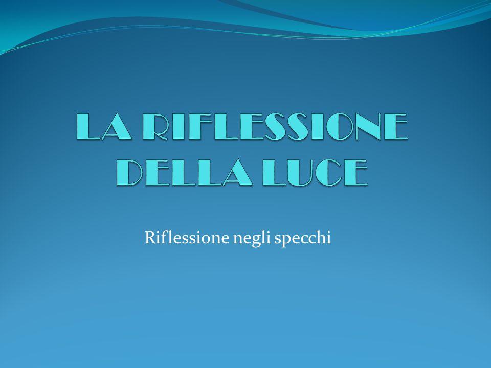 ESPERIENZA IN LABORATORIO N°4 Materiale: Specchio Matita Righello Foglio quadrettato