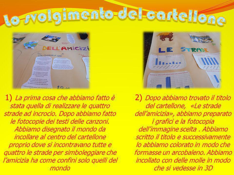 Questo lavoro, oltre che con italiano, è stato fatto con diverse materie: matematica, scienze, inglese, francese.