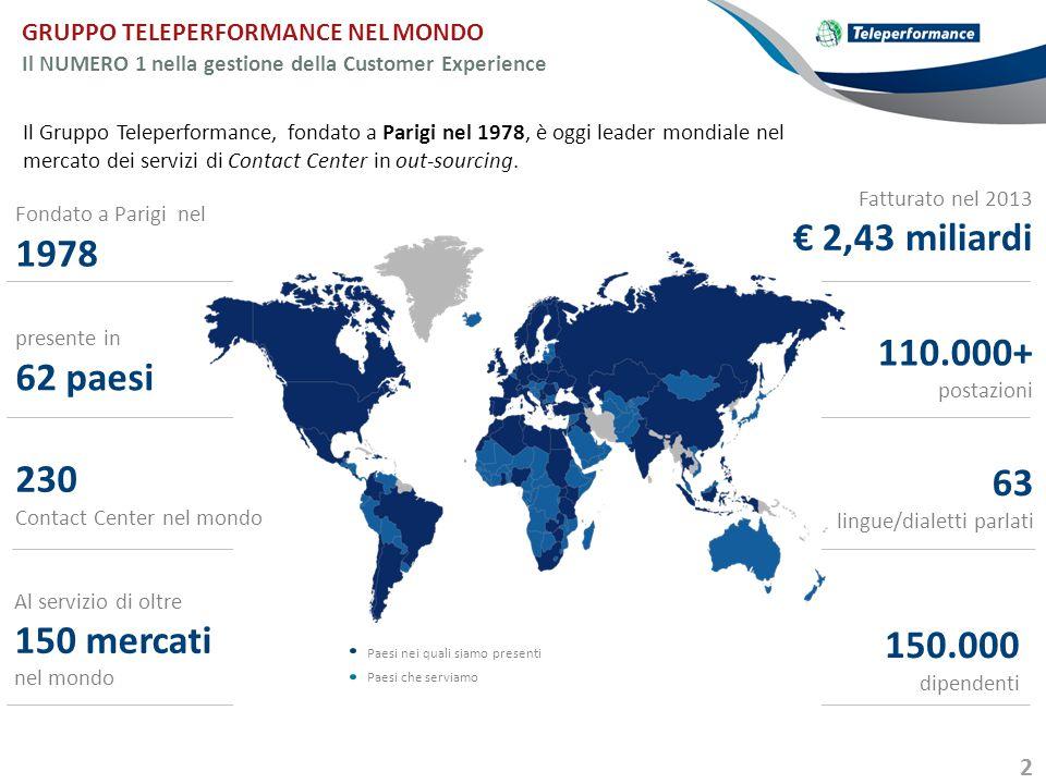 2 GRUPPO TELEPERFORMANCE NEL MONDO Il NUMERO 1 nella gestione della Customer Experience 110.000+ postazioni Fondato a Parigi nel 1978 presente in 62 paesi Al servizio di oltre 150 mercati nel mondo 63 lingue/dialetti parlati 230 Contact Center nel mondo Fatturato nel 2013 € 2,43 miliardi Paesi nei quali siamo presenti Paesi che serviamo 150.000 dipendenti Il Gruppo Teleperformance, fondato a Parigi nel 1978, è oggi leader mondiale nel mercato dei servizi di Contact Center in out-sourcing.