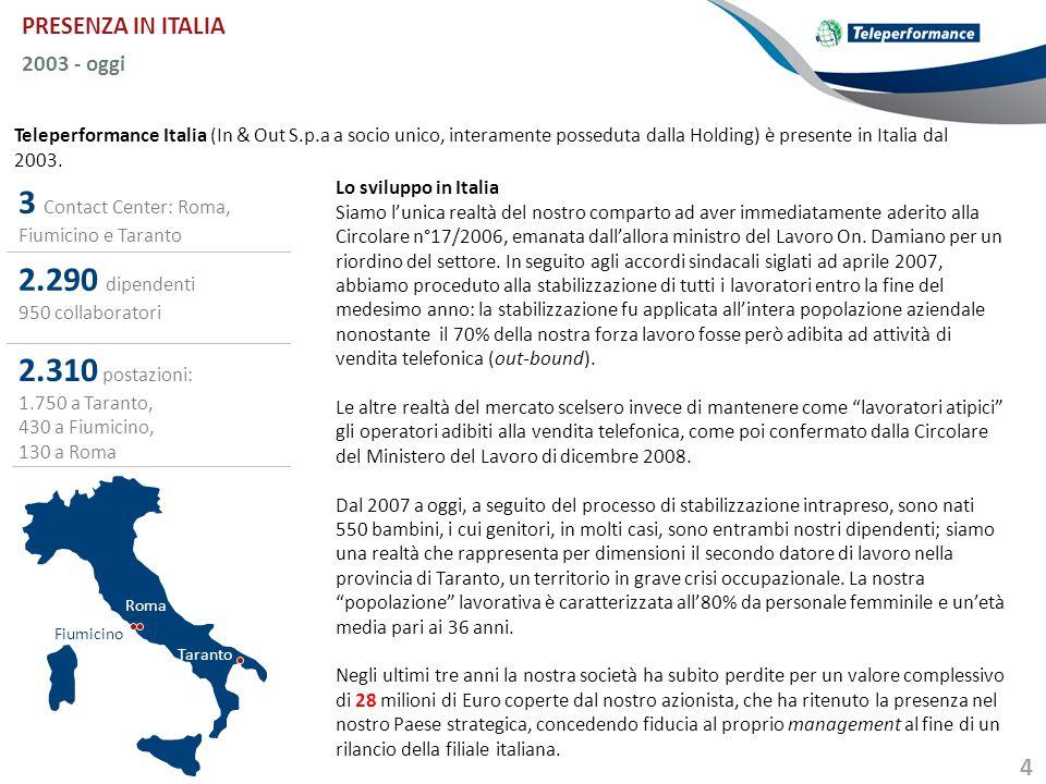 4 PRESENZA IN ITALIA 2003 - oggi 2.310 postazioni: 1.750 a Taranto, 430 a Fiumicino, 130 a Roma 2.290 dipendenti 950 collaboratori 3 Contact Center: R
