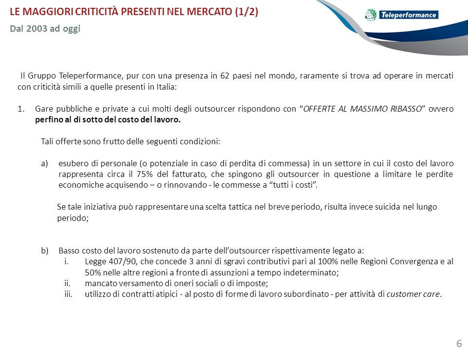 6 LE MAGGIORI CRITICITÀ PRESENTI NEL MERCATO (1/2) Dal 2003 ad oggi Il Gruppo Teleperformance, pur con una presenza in 62 paesi nel mondo, raramente s