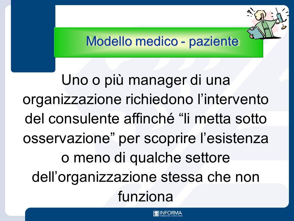 """Modello medico - paziente S Uno o più manager di una organizzazione richiedono l'intervento del consulente affinché """"li metta sotto osservazione"""" per"""
