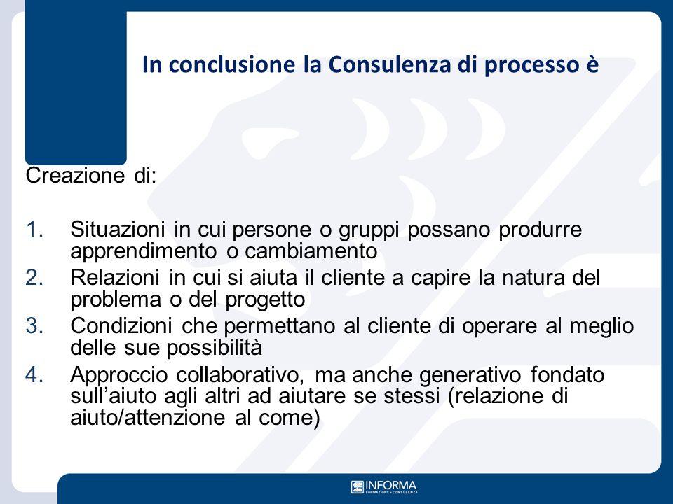 In conclusione la Consulenza di processo è Creazione di: 1.Situazioni in cui persone o gruppi possano produrre apprendimento o cambiamento 2.Relazioni