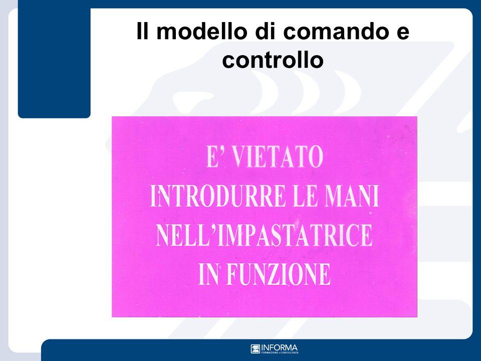Il modello di comando e controllo