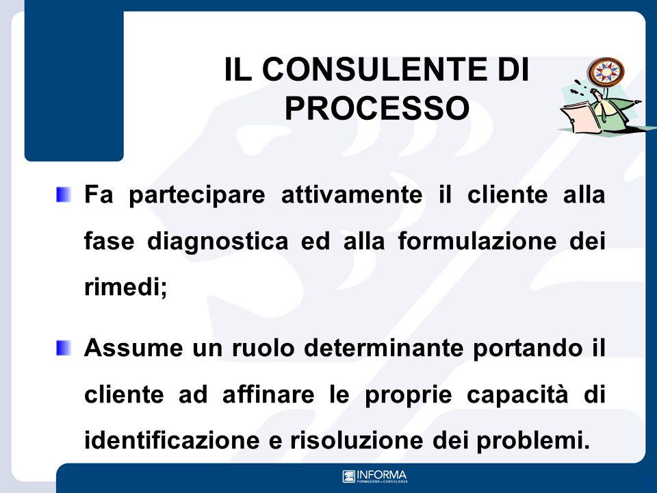 IL CONSULENTE DI PROCESSO S Fa partecipare attivamente il cliente alla fase diagnostica ed alla formulazione dei rimedi; Assume un ruolo determinante