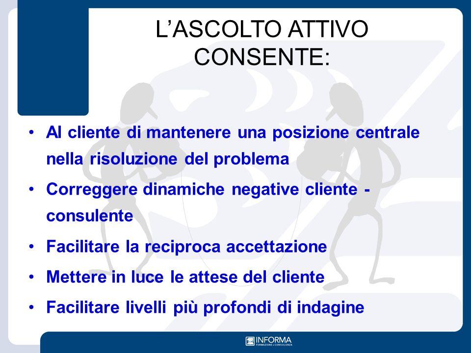 L'ASCOLTO ATTIVO CONSENTE: Al cliente di mantenere una posizione centrale nella risoluzione del problema Correggere dinamiche negative cliente - consu