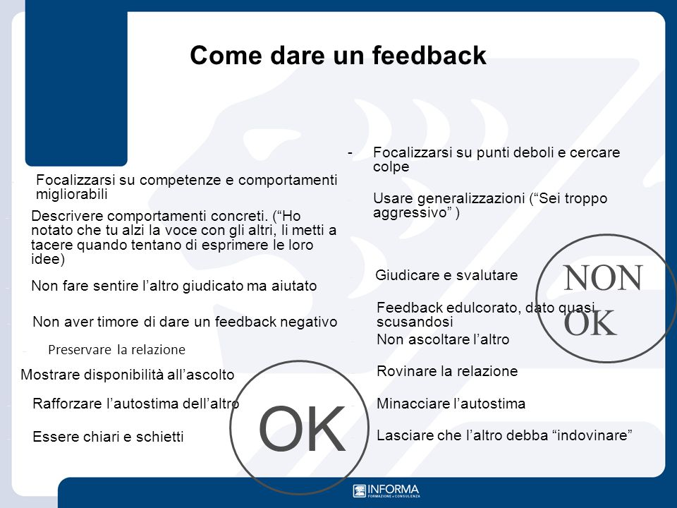 Come dare un feedback Focalizzarsi su punti deboli e cercare colpe  Focalizzarsi su competenze e comportamenti migliorabili  Non fare sentire l'alt
