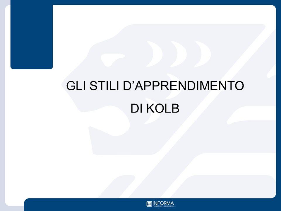 GLI STILI D'APPRENDIMENTO DI KOLB