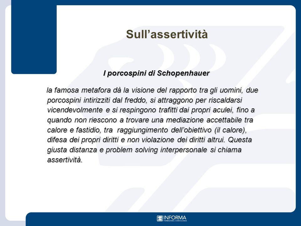 Sull'assertività I porcospini di Schopenhauer la famosa metafora dà la visione del rapporto tra gli uomini, due porcospini intirizziti dal freddo, si