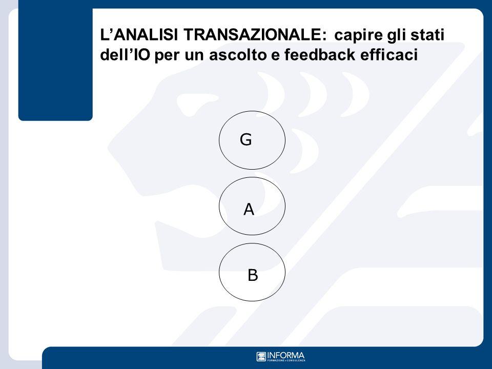 G A B L'ANALISI TRANSAZIONALE: capire gli stati dell'IO per un ascolto e feedback efficaci
