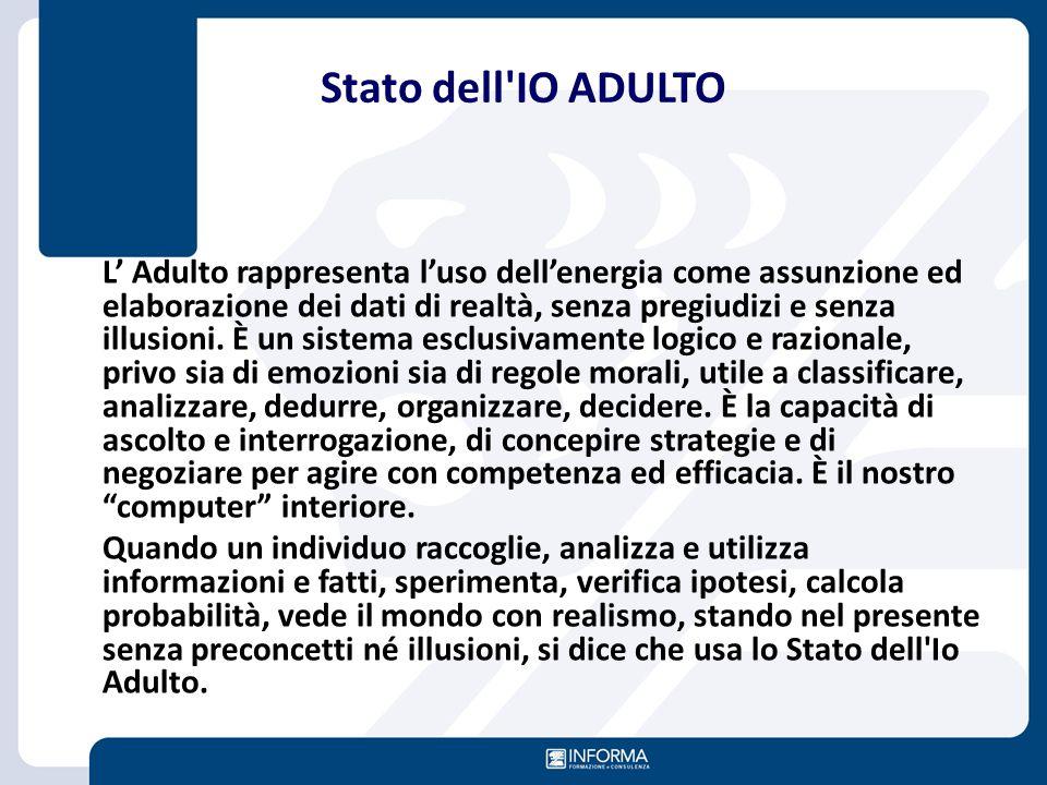 Stato dell'IO ADULTO L' Adulto rappresenta l'uso dell'energia come assunzione ed elaborazione dei dati di realtà, senza pregiudizi e senza illusioni.