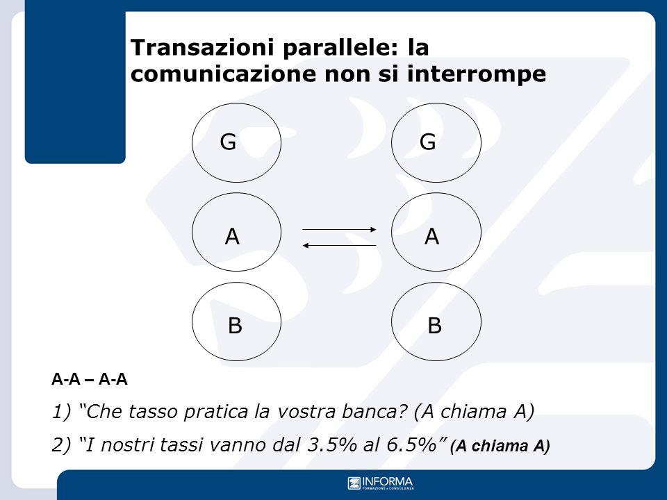 """G A B G A B Transazioni parallele: la comunicazione non si interrompe A-A – A-A 1) """"Che tasso pratica la vostra banca? (A chiama A) 2) """"I nostri tassi"""