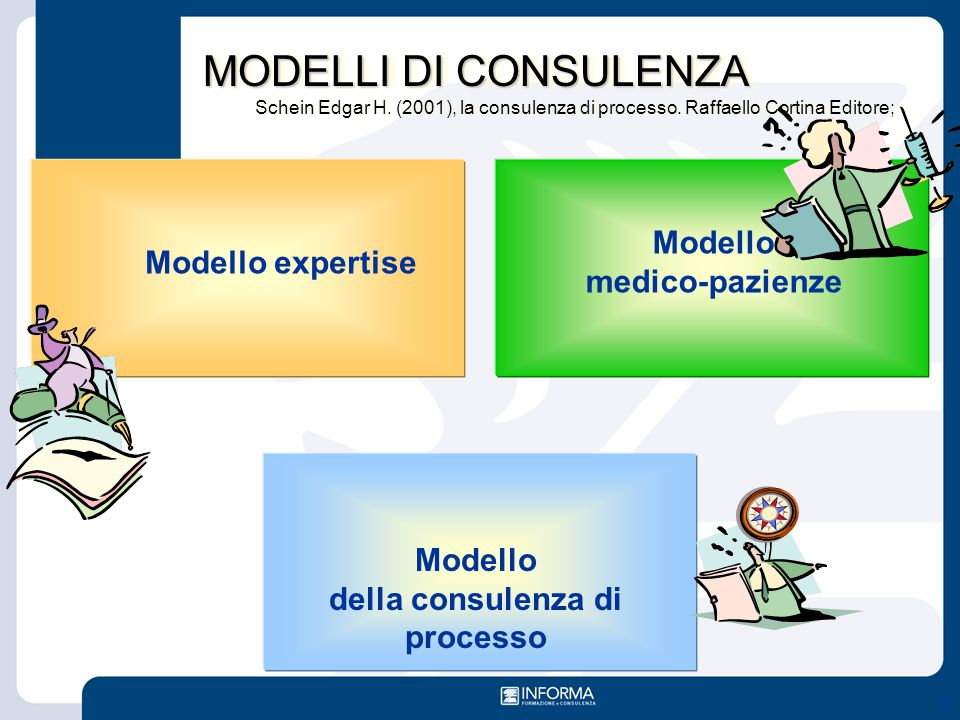 Modello expertise S Il cliente acquisisce dal consulente delle informazioni o un servizio specialistico che non sarebbe in grado di procurarsi da solo