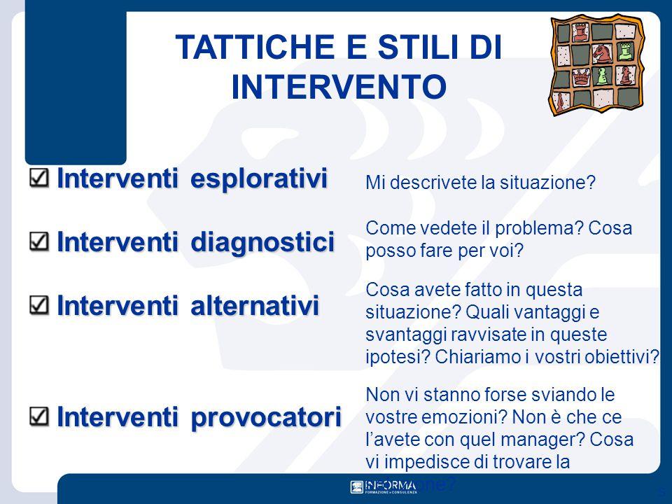 S TATTICHE E STILI DI INTERVENTO Interventi esplorativi Interventi esplorativi Interventi diagnostici Interventi diagnostici Interventi alternativi In