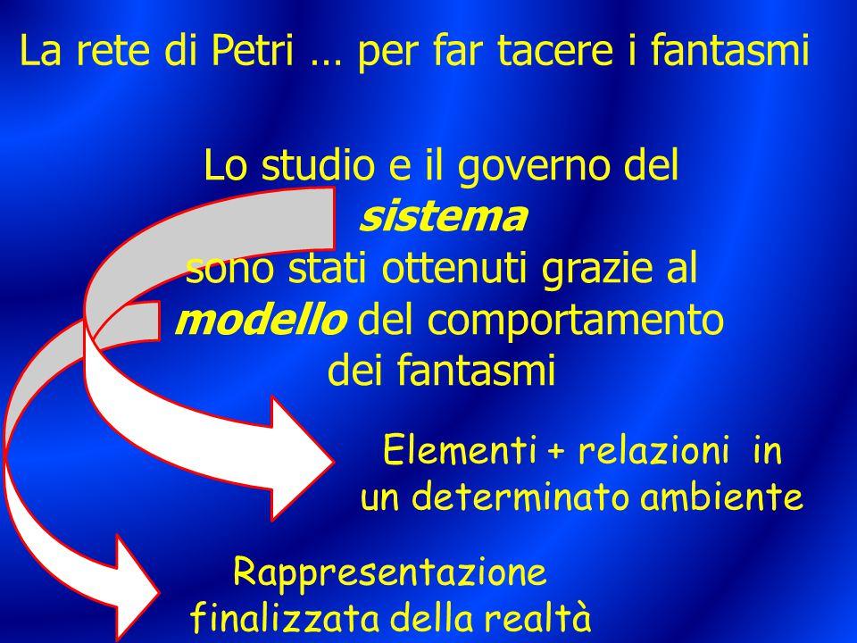 Lo studio e il governo del sistema sono stati ottenuti grazie al modello del comportamento dei fantasmi La rete di Petri … per far tacere i fantasmi Elementi + relazioni in un determinato ambiente Rappresentazione finalizzata della realtà