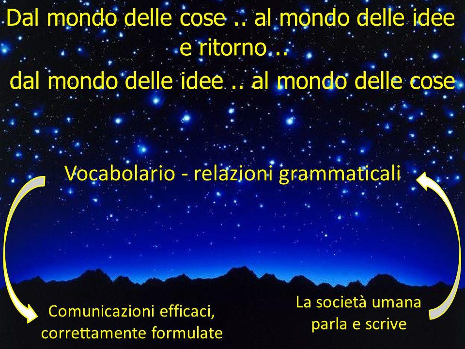 Dal mondo delle cose.. al mondo delle idee La società umana parla e scrive e ritorno..