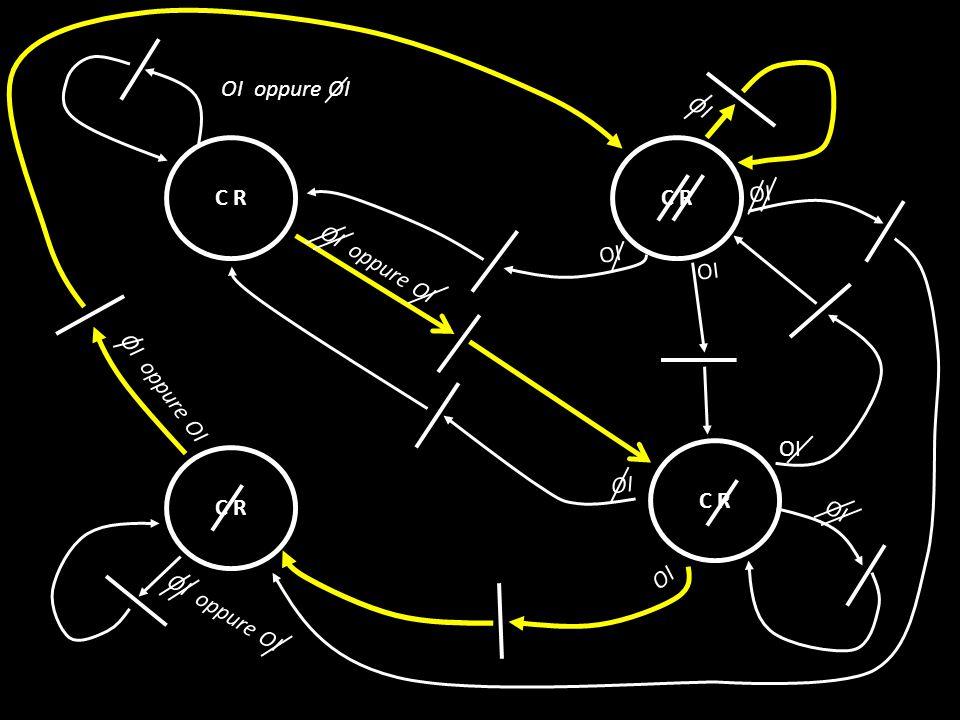 La rete di Petri … per far tacere i fantasmi Che attinenza ha il lavoro svolto con l'ordinaria attività di classe?