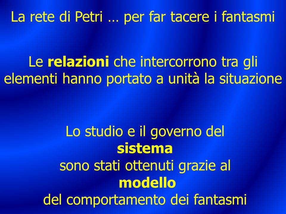 La rete di Petri … per far tacere i fantasmi Lo studio e il governo del sistema sono stati ottenuti grazie al modello del comportamento dei fantasmi Le relazioni che intercorrono tra gli elementi hanno portato a unità la situazione