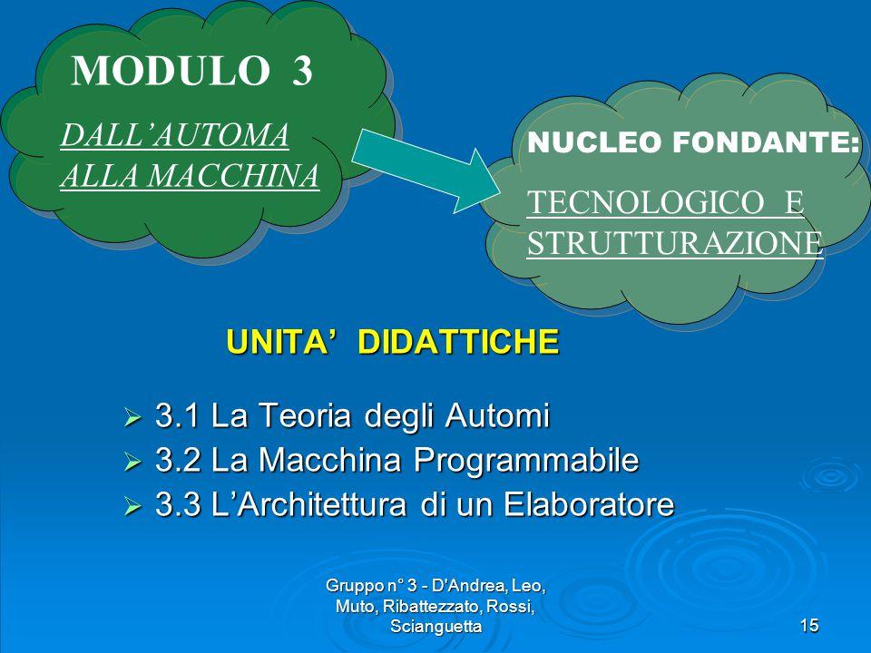 Gruppo n° 3 - D Andrea, Leo, Muto, Ribattezzato, Rossi, Scianguetta15 UNITA' DIDATTICHE UNITA' DIDATTICHE  3.1 La Teoria degli Automi  3.2 La Macchina Programmabile  3.3 L'Architettura di un Elaboratore NUCLEO FONDANTE: TECNOLOGICO E STRUTTURAZIONE MODULO 3 DALL'AUTOMA ALLA MACCHINA