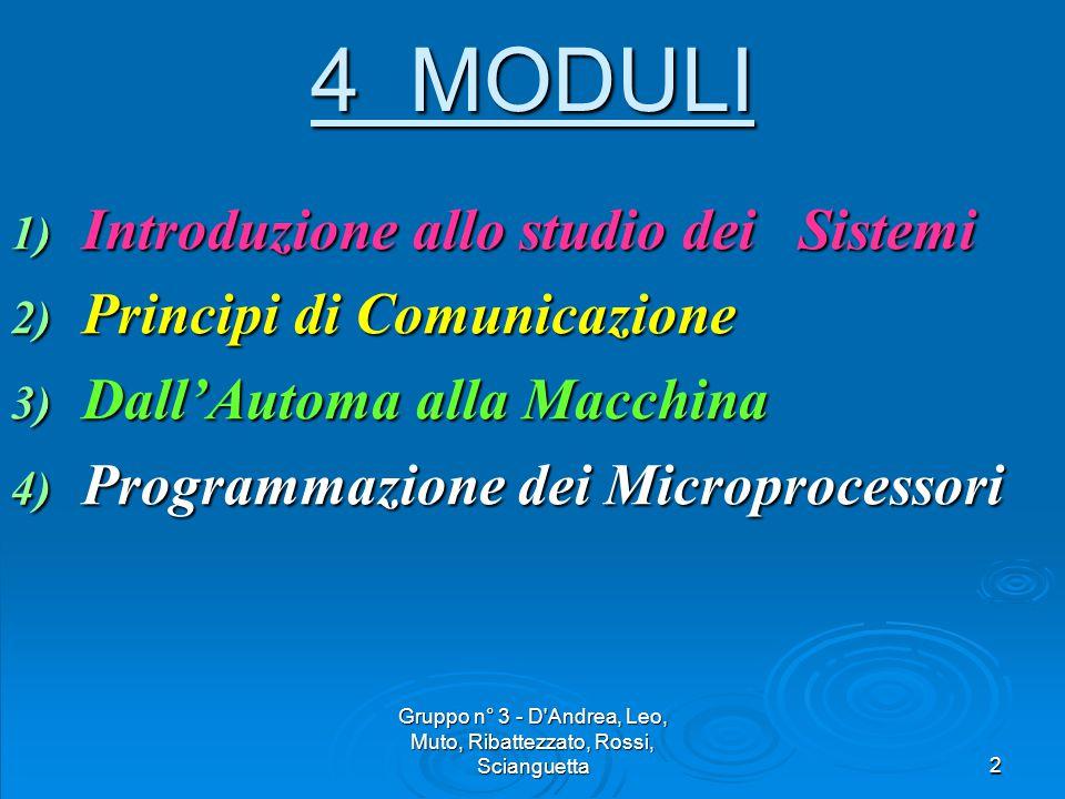 Gruppo n° 3 - D Andrea, Leo, Muto, Ribattezzato, Rossi, Scianguetta2 4 MODULI 1) Introduzione allo studio dei Sistemi 2) Principi di Comunicazione 3) Dall'Automa alla Macchina 4) Programmazione dei Microprocessori