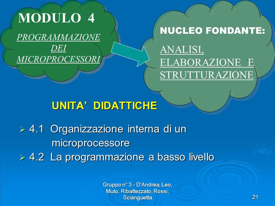 Gruppo n° 3 - D Andrea, Leo, Muto, Ribattezzato, Rossi, Scianguetta21 UNITA' DIDATTICHE UNITA' DIDATTICHE  4.1 Organizzazione interna di un microprocessore microprocessore  4.2 La programmazione a basso livello NUCLEO FONDANTE: ANALISI, ELABORAZIONE E STRUTTURAZIONE MODULO 4 PROGRAMMAZIONE DEI MICROPROCESSORI