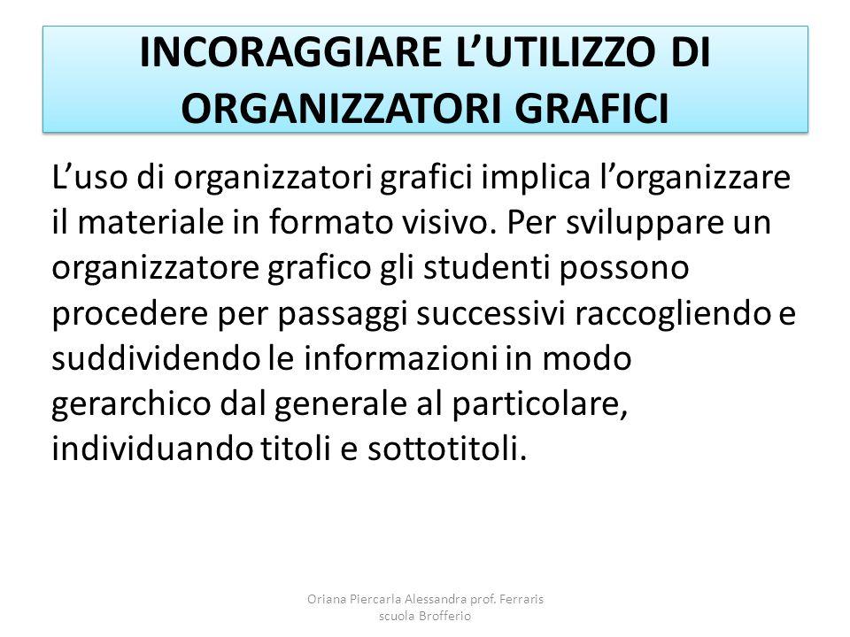 INCORAGGIARE L'UTILIZZO DI ORGANIZZATORI GRAFICI L'uso di organizzatori grafici implica l'organizzare il materiale in formato visivo.