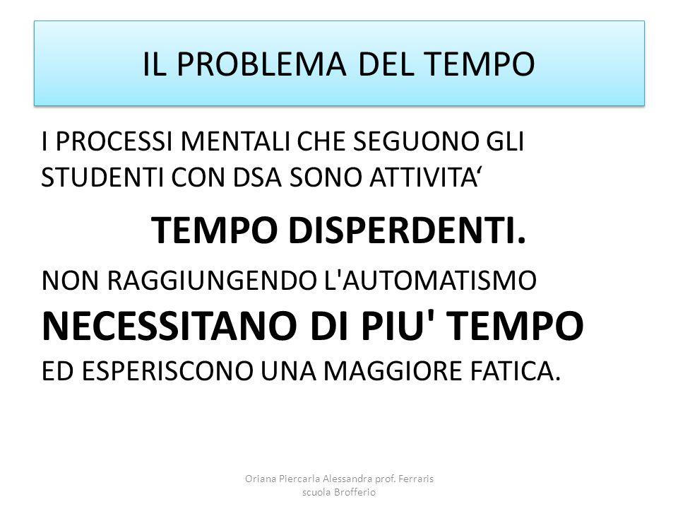 IL PROBLEMA DEL TEMPO I PROCESSI MENTALI CHE SEGUONO GLI STUDENTI CON DSA SONO ATTIVITA' TEMPO DISPERDENTI.