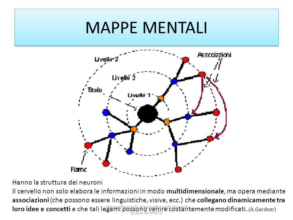 MAPPE MENTALI Hanno la struttura dei neuroni Il cervello non solo elabora le informazioni in modo multidimensionale, ma opera mediante associazioni (che possono essere linguistiche, visive, ecc.) che collegano dinamicamente tra loro idee e concetti e che tali legami possono venire costantemente modificati.