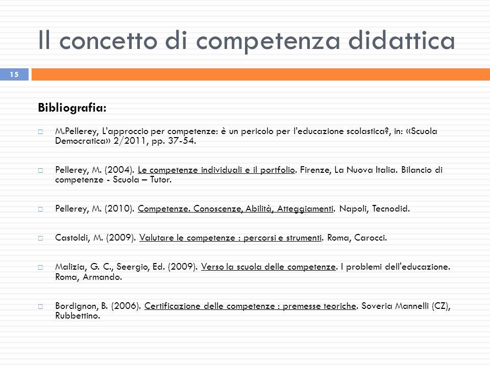 Il concetto di competenza didattica 15 Bibliografia:  M.Pellerey, L'approccio per competenze: è un pericolo per l'educazione scolastica?, in: «Scuola