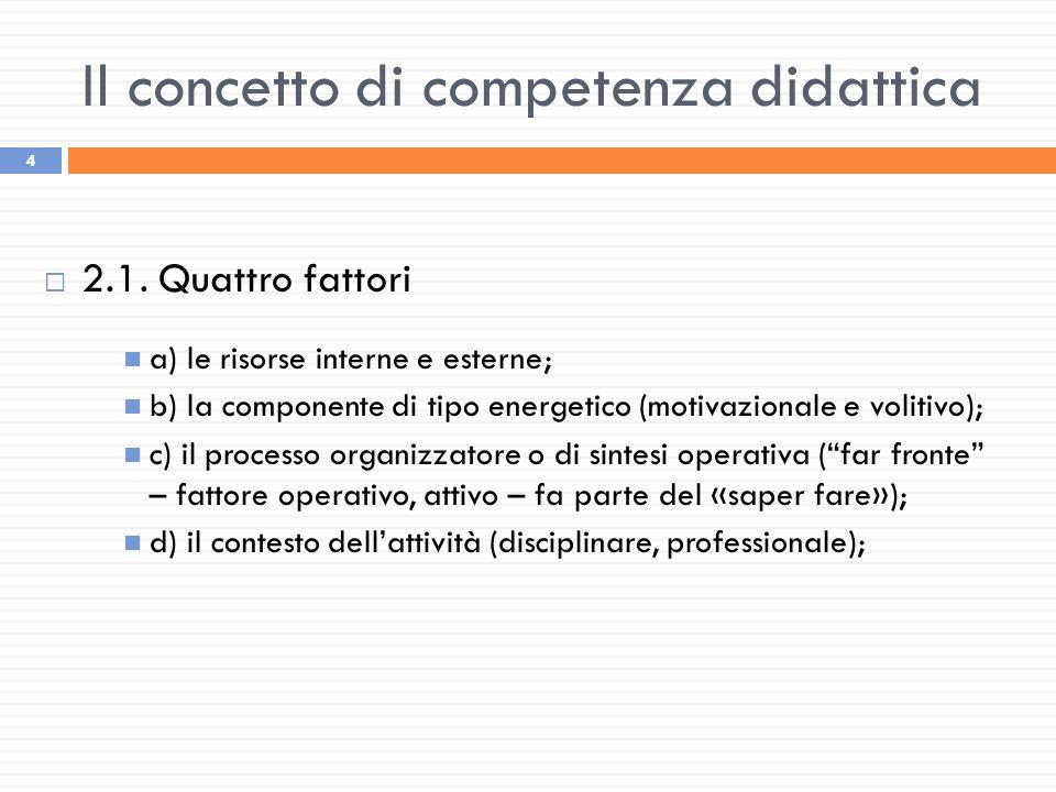 Il concetto di competenza didattica 4  2.1. Quattro fattori a) le risorse interne e esterne; b) la componente di tipo energetico (motivazionale e vol