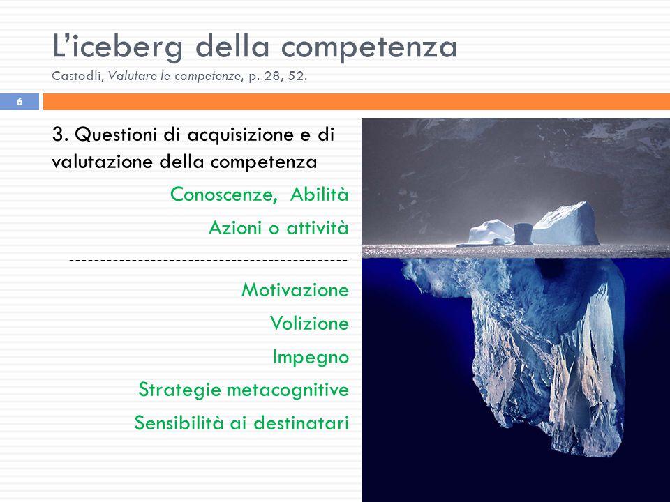 L'iceberg della competenza Castodli, Valutare le competenze, p. 28, 52. 3. Questioni di acquisizione e di valutazione della competenza Conoscenze, Abi