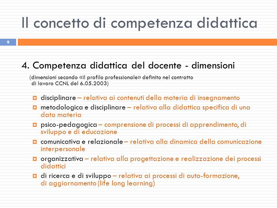Il concetto di competenza didattica 9 4. Competenza didattica del docente - dimensioni (dimensioni secondo «il profilo professionale» definito nel con