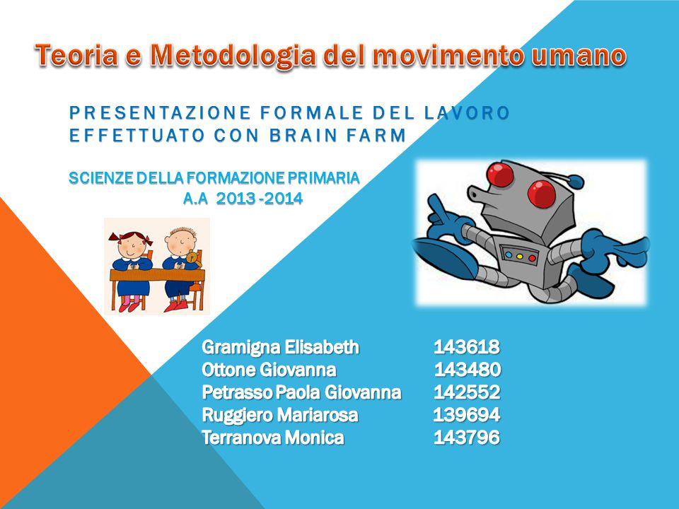 PRESENTAZIONE FORMALE DEL LAVORO EFFETTUATO CON BRAIN FARM SCIENZE DELLA FORMAZIONE PRIMARIA A.A 2013 -2014 A.A 2013 -2014