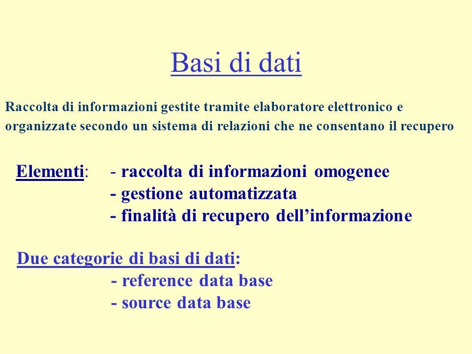 Basi di dati Raccolta di informazioni gestite tramite elaboratore elettronico e organizzate secondo un sistema di relazioni che ne consentano il recupero Elementi:- raccolta di informazioni omogenee - gestione automatizzata - finalità di recupero dell'informazione Due categorie di basi di dati: - reference data base - source data base