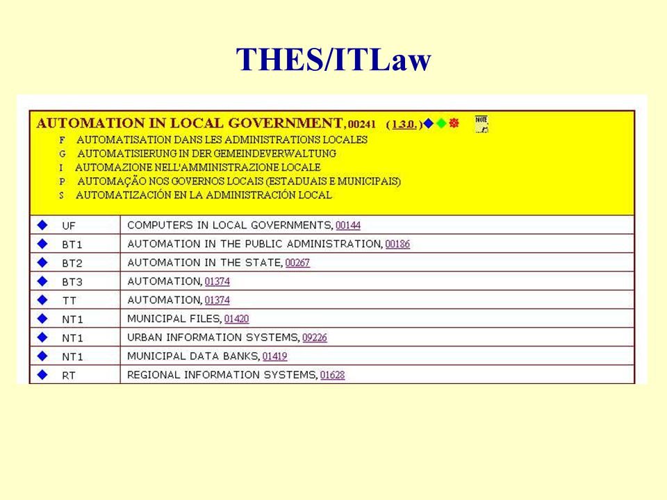 THES/ITLaw