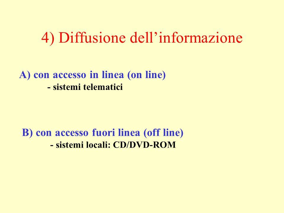 4) Diffusione dell'informazione A) con accesso in linea (on line) - sistemi telematici B) con accesso fuori linea (off line) - sistemi locali: CD/DVD-ROM