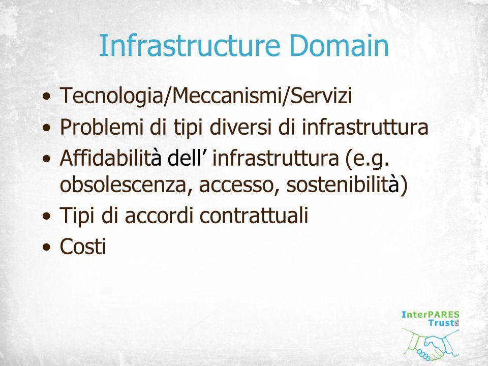 Infrastructure Domain Tecnologia/Meccanismi/Servizi Problemi di tipi diversi di infrastruttura Affidabilità dell' infrastruttura (e.g.