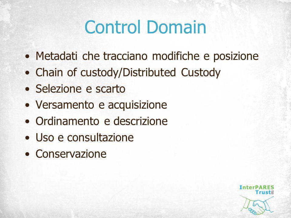 Control Domain Metadati che tracciano modifiche e posizione Chain of custody/Distributed Custody Selezione e scarto Versamento e acquisizione Ordinamento e descrizione Uso e consultazione Conservazione