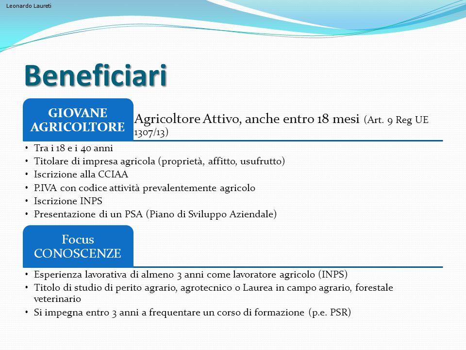 Leonardo Laureti Beneficiari Agricoltore Attivo, anche entro 18 mesi (Art. 9 Reg UE 1307/13) GIOVANE AGRICOLTORE Tra i 18 e i 40 anni Titolare di impr
