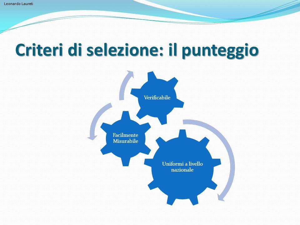 Leonardo Laureti Criteri di selezione: il punteggio Uniformi a livello nazionale Facilmente Misurabile Verificabile