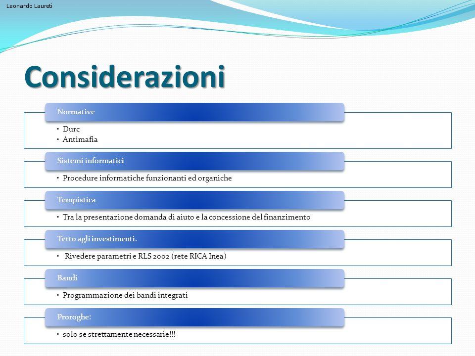 Leonardo Laureti Considerazioni Durc Antimafia Normative Procedure informatiche funzionanti ed organiche Sistemi informatici Tra la presentazione doma