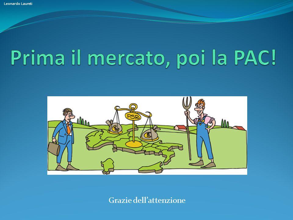 Leonardo Laureti Grazie dell'attenzione