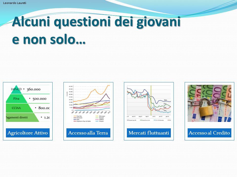 Leonardo Laureti Alcuni questioni dei giovani e non solo… Agricoltore AttivoAccesso alla TerraMercati fluttuantiAccesso al Credito
